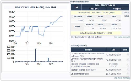 Bvb Markets Live